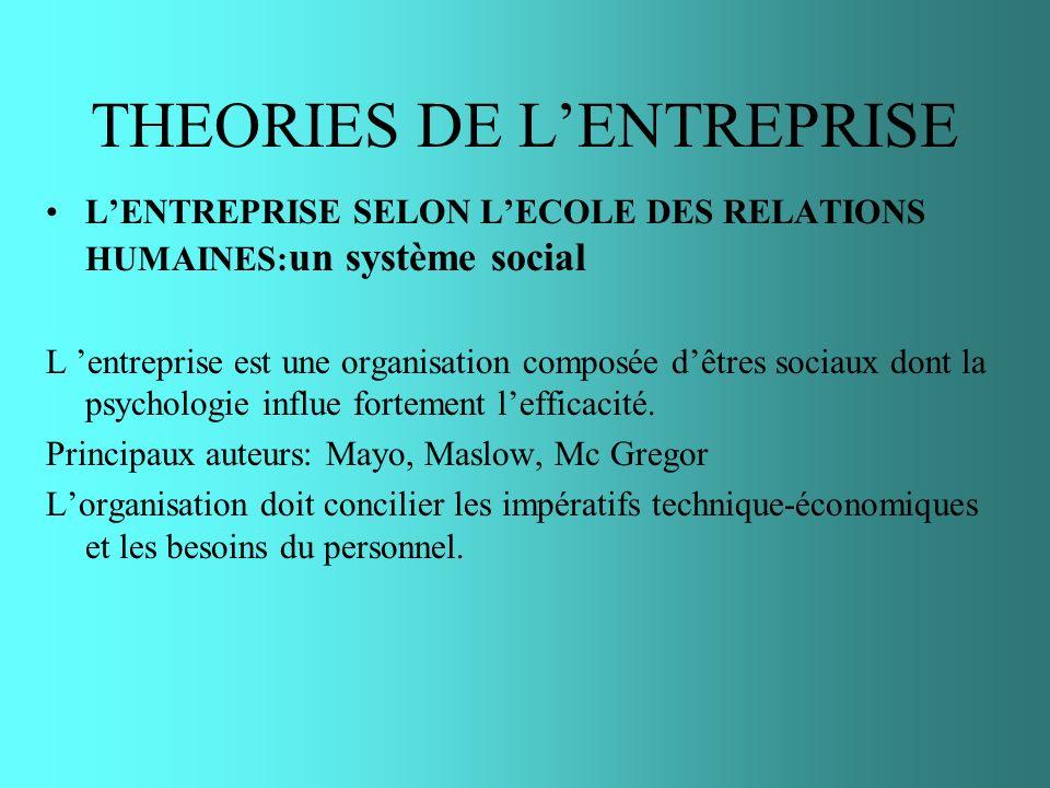 THEORIES DE LENTREPRISE LENTREPRISE SELON LECOLE DES RELATIONS HUMAINES: un système social L entreprise est une organisation composée dêtres sociaux d