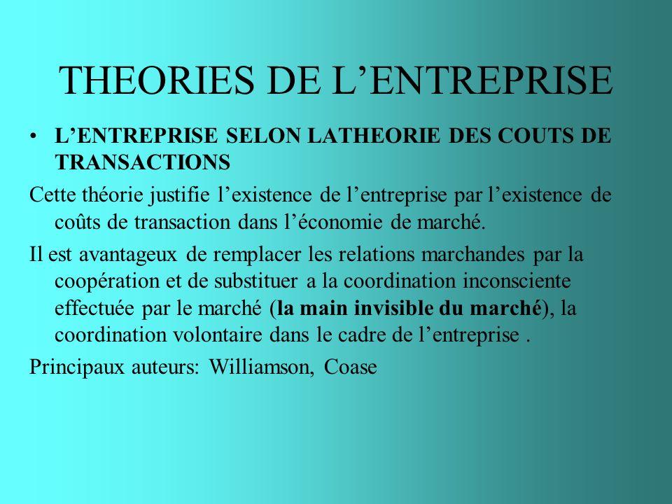 THEORIES DE LENTREPRISE LENTREPRISE SELON LATHEORIE DES COUTS DE TRANSACTIONS Cette théorie justifie lexistence de lentreprise par lexistence de coûts