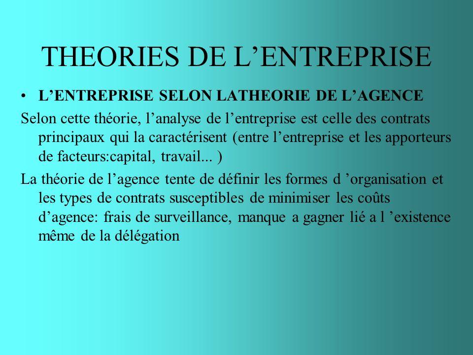 THEORIES DE LENTREPRISE LENTREPRISE SELON LATHEORIE DE LAGENCE Selon cette théorie, lanalyse de lentreprise est celle des contrats principaux qui la c