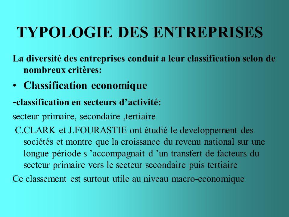 TYPOLOGIE DES ENTREPRISES La diversité des entreprises conduit a leur classification selon de nombreux critères: Classification economique - classific