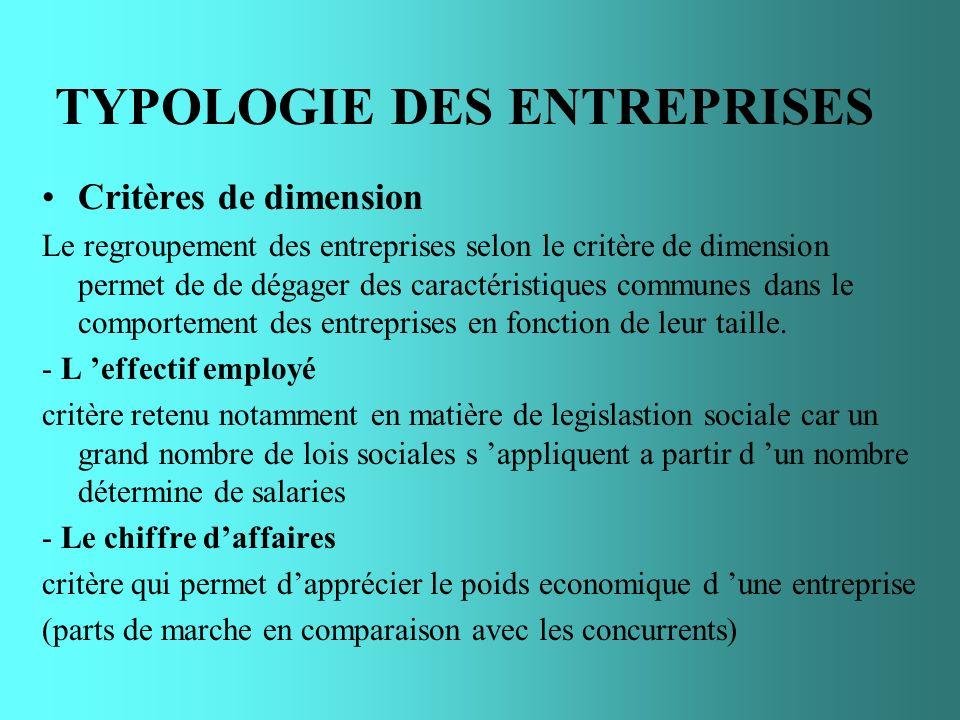 TYPOLOGIE DES ENTREPRISES Critères de dimension Le regroupement des entreprises selon le critère de dimension permet de de dégager des caractéristique