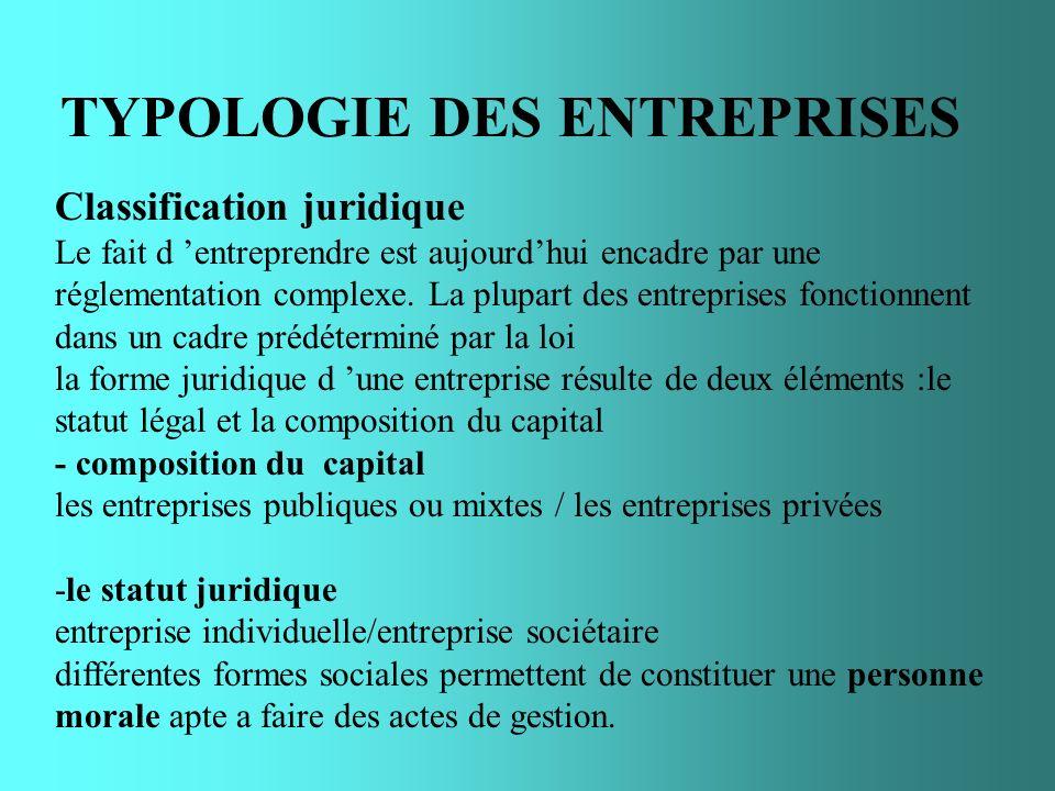 TYPOLOGIE DES ENTREPRISES Classification juridique Le fait d entreprendre est aujourdhui encadre par une réglementation complexe. La plupart des entre