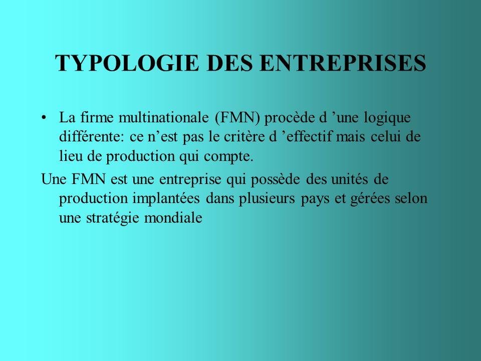 TYPOLOGIE DES ENTREPRISES La firme multinationale (FMN) procède d une logique différente: ce nest pas le critère d effectif mais celui de lieu de prod