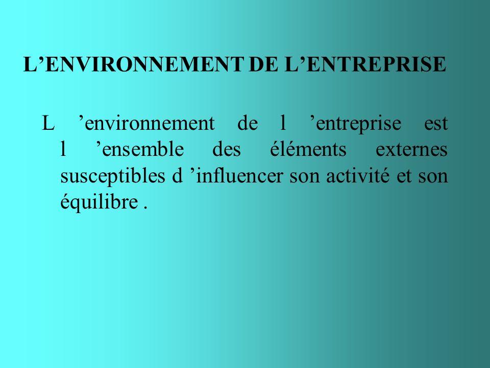 LENVIRONNEMENT DE LENTREPRISE L environnement de l entreprise est l ensemble des éléments externes susceptibles d influencer son activité et son équil