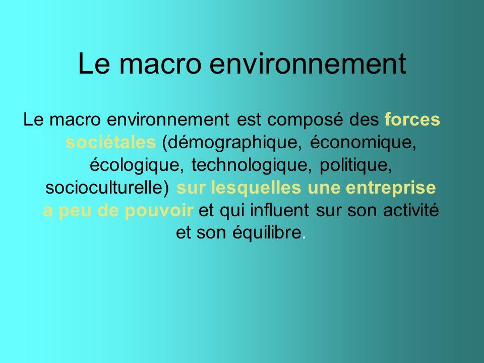 Le macro environnement Le macro environnement est composé des forces sociétales (démographique, économique, écologique, technologique, politique, soci