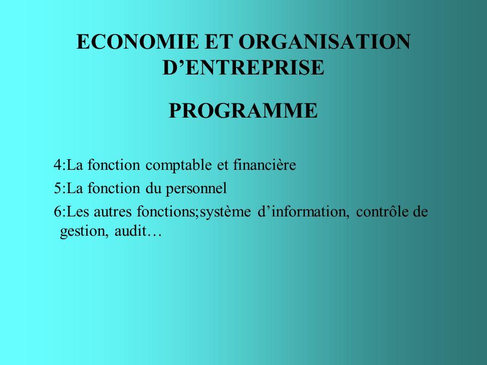 ECONOMIE ET ORGANISATION DENTREPRISE PROGRAMME 4:La fonction comptable et financière 5:La fonction du personnel 6:Les autres fonctions;système dinform
