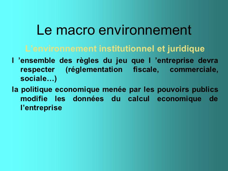 Le macro environnement Lenvironnement institutionnel et juridique l ensemble des règles du jeu que l entreprise devra respecter (réglementation fiscal