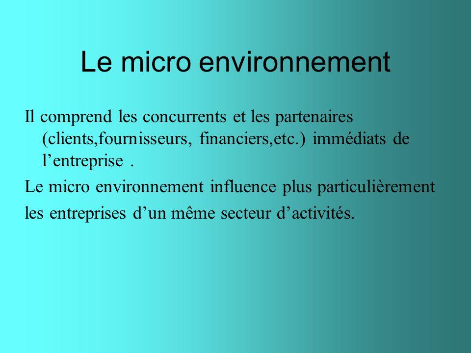 Le micro environnement Il comprend les concurrents et les partenaires (clients,fournisseurs, financiers,etc.) immédiats de lentreprise. Le micro envir