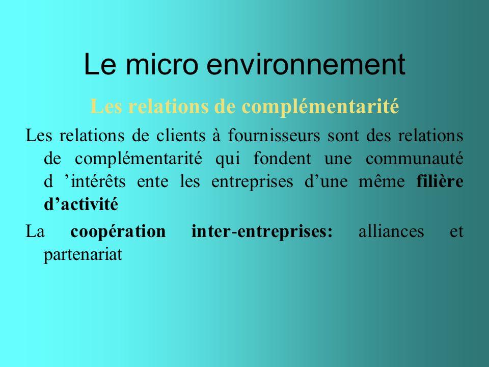 Le micro environnement Les relations de complémentarité Les relations de clients à fournisseurs sont des relations de complémentarité qui fondent une