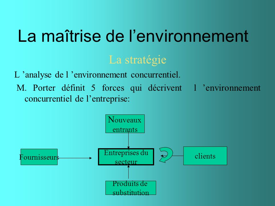 La maîtrise de lenvironnement La stratégie L analyse de l environnement concurrentiel. M. Porter définit 5 forces qui décrivent l environnement concur