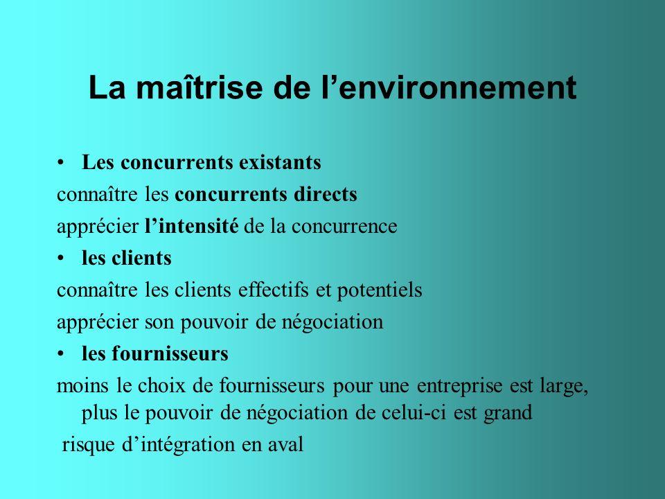 La maîtrise de lenvironnement Les concurrents existants connaître les concurrents directs apprécier lintensité de la concurrence les clients connaître