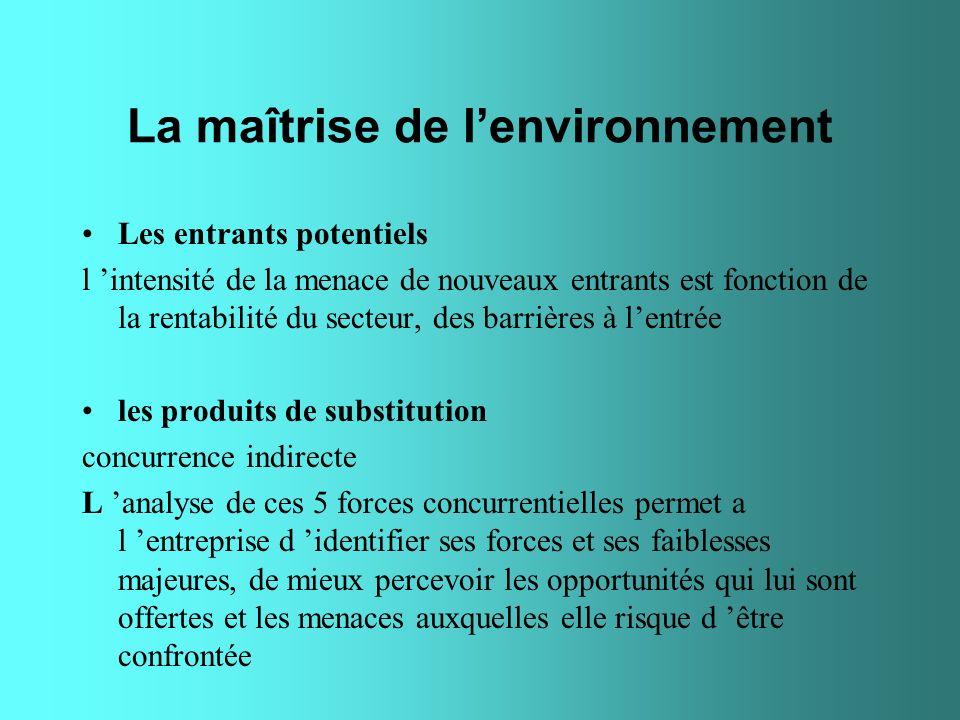 La maîtrise de lenvironnement Les entrants potentiels l intensité de la menace de nouveaux entrants est fonction de la rentabilité du secteur, des bar
