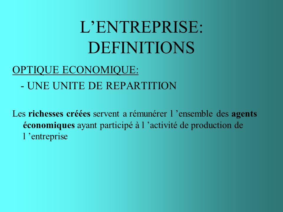 La maîtrise de lenvironnement La stratégie L analyse de l environnement concurrentiel.
