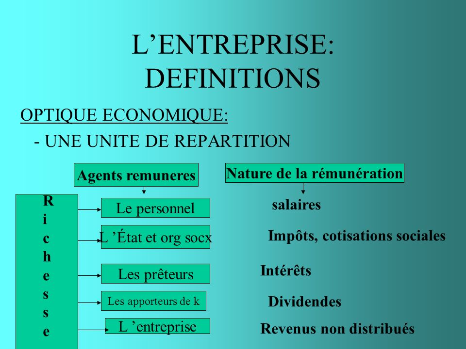 LA FONCTION APPROVISIONNEMENT DIFFERENTS OBJECTIFS DE LAPPROVISIONNEMENT 3/objectifs de fonctionnement Assurer la permanence des stocks.