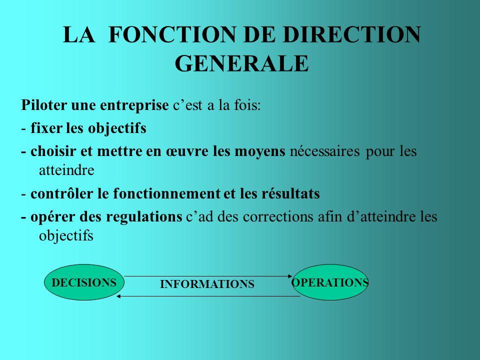 LA FONCTION DE DIRECTION GENERALE Piloter une entreprise cest a la fois: - fixer les objectifs - choisir et mettre en œuvre les moyens nécessaires pou