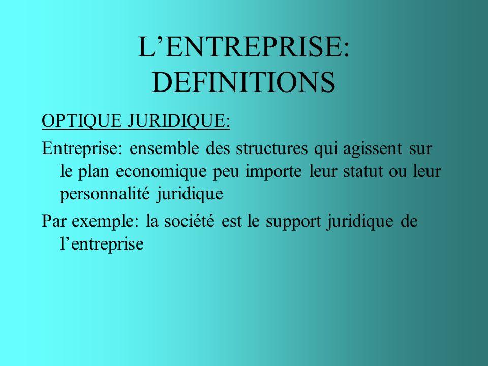 LENTREPRISE: DEFINITIONS OPTIQUE JURIDIQUE: Entreprise: ensemble des structures qui agissent sur le plan economique peu importe leur statut ou leur pe