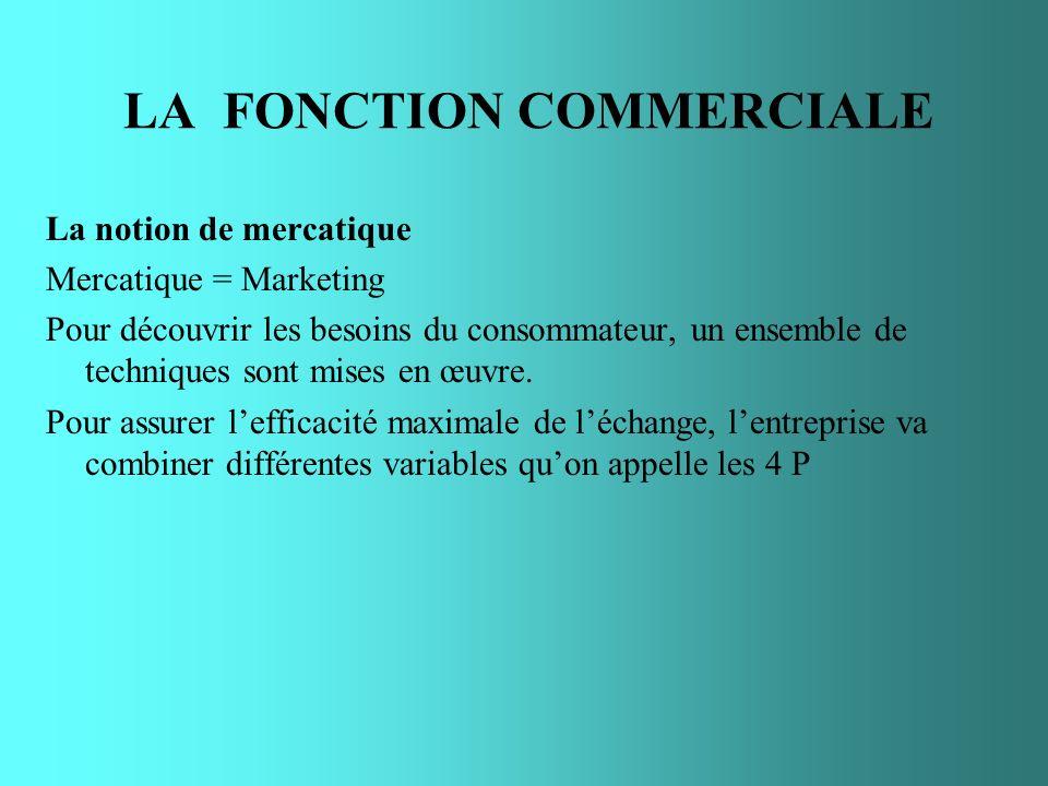LA FONCTION COMMERCIALE La notion de mercatique Mercatique = Marketing Pour découvrir les besoins du consommateur, un ensemble de techniques sont mise
