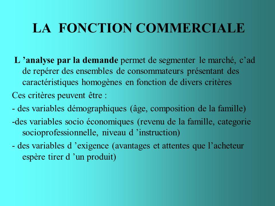LA FONCTION COMMERCIALE L analyse par la demande permet de segmenter le marché, cad de repérer des ensembles de consommateurs présentant des caractéri