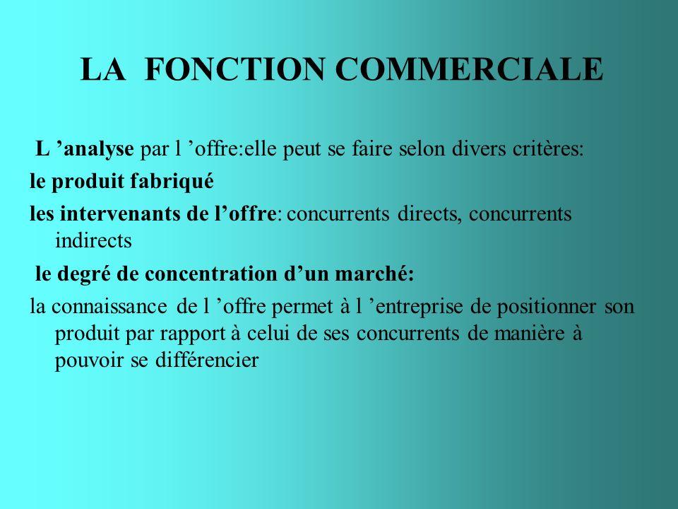 LA FONCTION COMMERCIALE L analyse par l offre:elle peut se faire selon divers critères: le produit fabriqué les intervenants de loffre: concurrents di