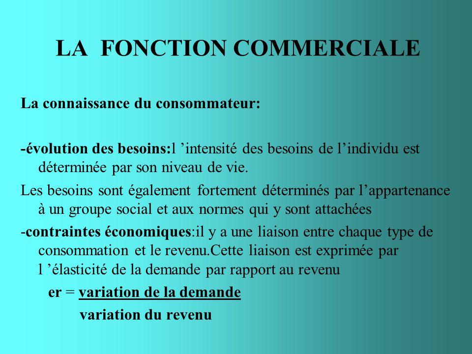 LA FONCTION COMMERCIALE La connaissance du consommateur: -évolution des besoins:l intensité des besoins de lindividu est déterminée par son niveau de