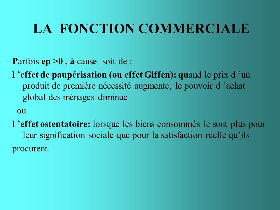 LA FONCTION COMMERCIALE Parfois ep >0, à cause soit de : l effet de paupérisation (ou effet Giffen): quand le prix d un produit de première nécessité