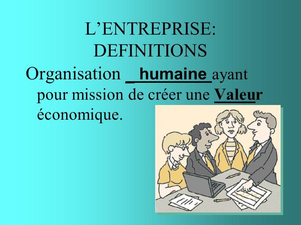 Organisation humaine Lentreprise est dabord une organisation humaine ou un regroupement de personnes.