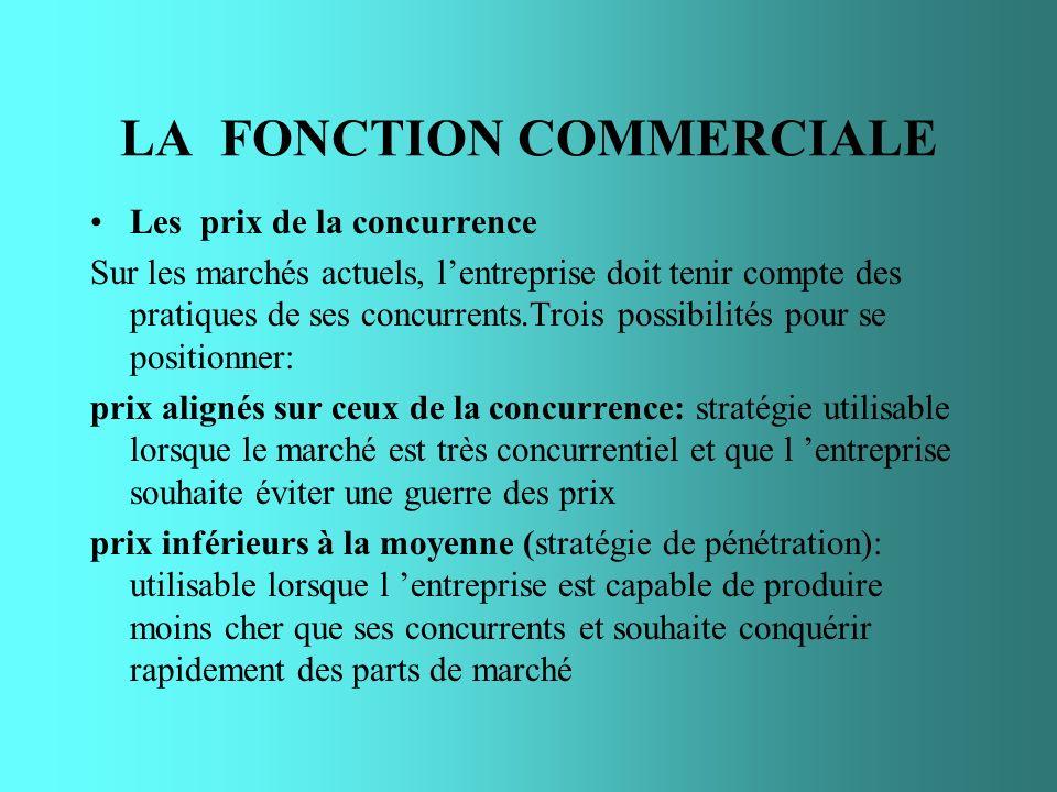 LA FONCTION COMMERCIALE Les prix de la concurrence Sur les marchés actuels, lentreprise doit tenir compte des pratiques de ses concurrents.Trois possi