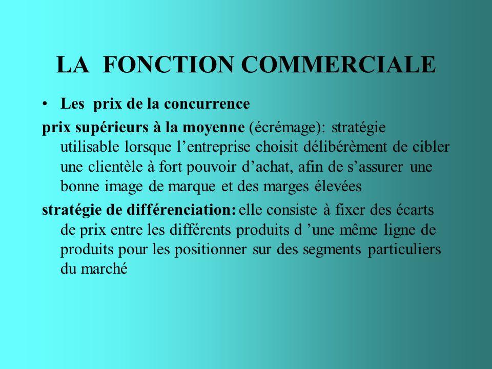 LA FONCTION COMMERCIALE Les prix de la concurrence prix supérieurs à la moyenne (écrémage): stratégie utilisable lorsque lentreprise choisit délibérèm