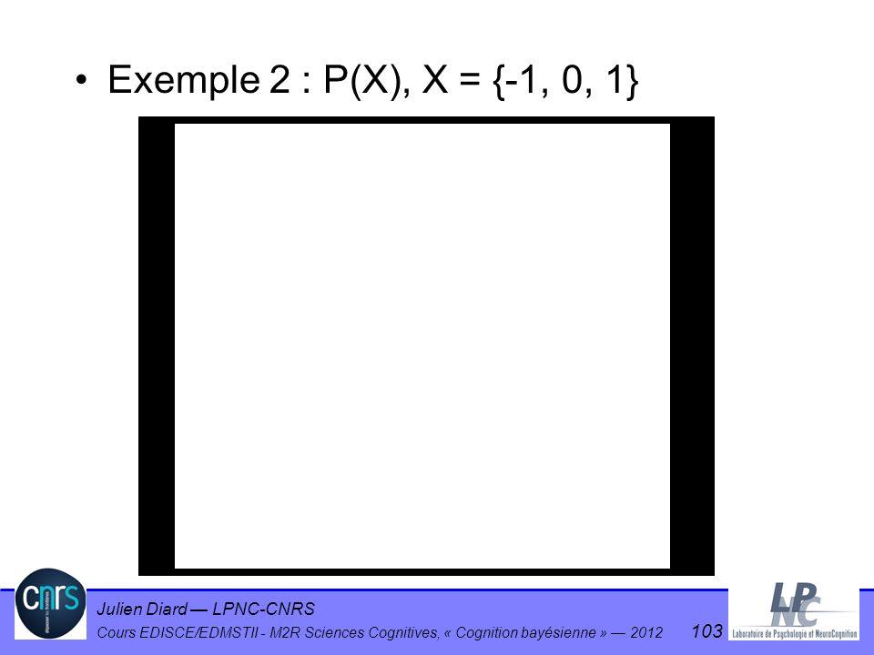 Julien Diard LPNC-CNRS Cours EDISCE/EDMSTII - M2R Sciences Cognitives, « Cognition bayésienne » 2012 103 Exemple 2 : P(X), X = {-1, 0, 1}