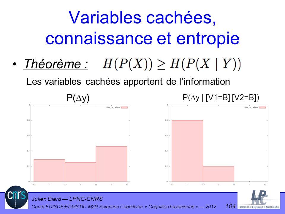 Julien Diard LPNC-CNRS Cours EDISCE/EDMSTII - M2R Sciences Cognitives, « Cognition bayésienne » 2012 104 Variables cachées, connaissance et entropie T