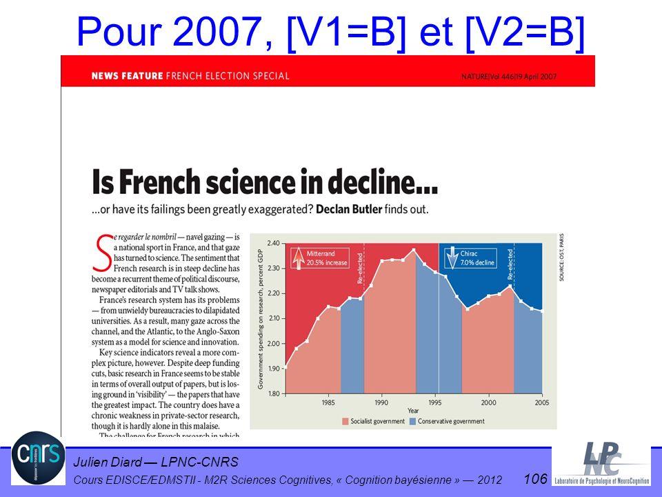 Julien Diard LPNC-CNRS Cours EDISCE/EDMSTII - M2R Sciences Cognitives, « Cognition bayésienne » 2012 106 Pour 2007, [V1=B] et [V2=B]