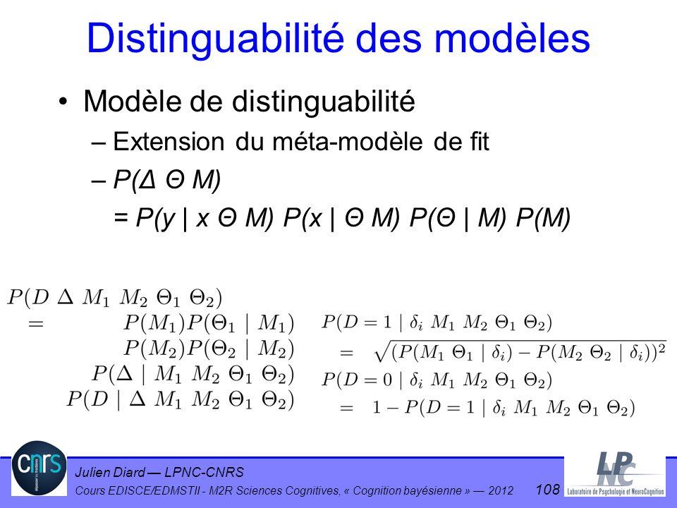 Julien Diard LPNC-CNRS Cours EDISCE/EDMSTII - M2R Sciences Cognitives, « Cognition bayésienne » 2012 108 Distinguabilité des modèles Modèle de disting