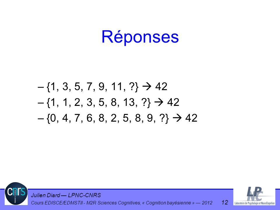 Julien Diard LPNC-CNRS Cours EDISCE/EDMSTII - M2R Sciences Cognitives, « Cognition bayésienne » 2012 12 Réponses –{1, 3, 5, 7, 9, 11, ?} 42 –{1, 1, 2,