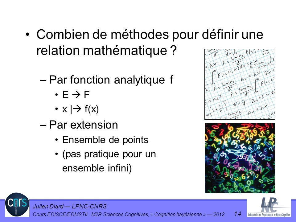 Julien Diard LPNC-CNRS Cours EDISCE/EDMSTII - M2R Sciences Cognitives, « Cognition bayésienne » 2012 14 Combien de méthodes pour définir une relation