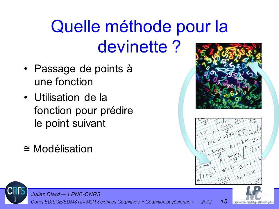 Julien Diard LPNC-CNRS Cours EDISCE/EDMSTII - M2R Sciences Cognitives, « Cognition bayésienne » 2012 15 Quelle méthode pour la devinette ? Passage de