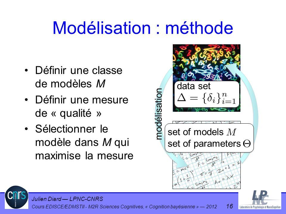 Julien Diard LPNC-CNRS Cours EDISCE/EDMSTII - M2R Sciences Cognitives, « Cognition bayésienne » 2012 16 Modélisation : méthode Définir une classe de m