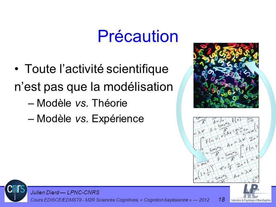 Julien Diard LPNC-CNRS Cours EDISCE/EDMSTII - M2R Sciences Cognitives, « Cognition bayésienne » 2012 18 Précaution Toute lactivité scientifique nest p