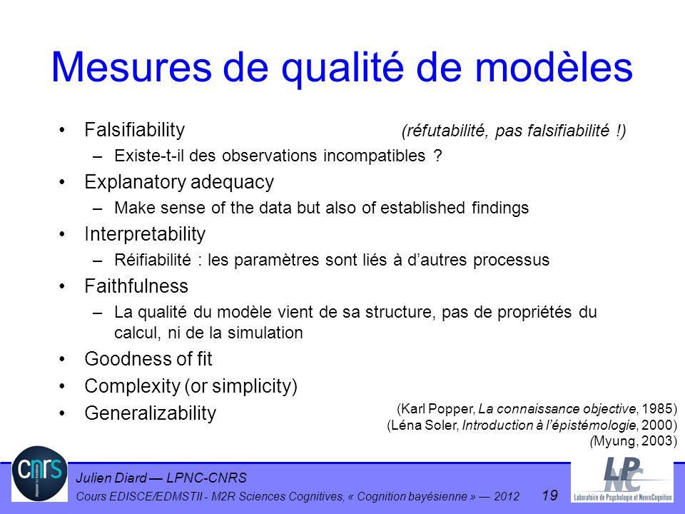 Julien Diard LPNC-CNRS Cours EDISCE/EDMSTII - M2R Sciences Cognitives, « Cognition bayésienne » 2012 19 Mesures de qualité de modèles Falsifiability (