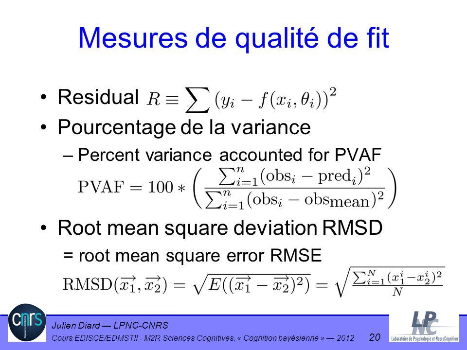Julien Diard LPNC-CNRS Cours EDISCE/EDMSTII - M2R Sciences Cognitives, « Cognition bayésienne » 2012 20 Mesures de qualité de fit Residual Pourcentage