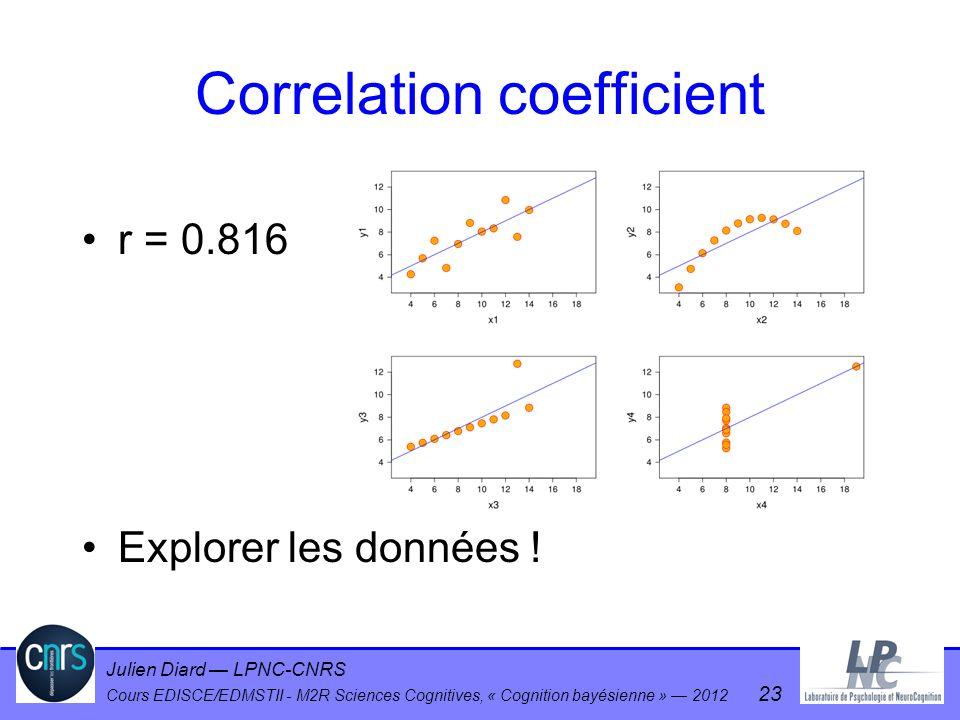 Julien Diard LPNC-CNRS Cours EDISCE/EDMSTII - M2R Sciences Cognitives, « Cognition bayésienne » 2012 23 Correlation coefficient r = 0.816 Explorer les