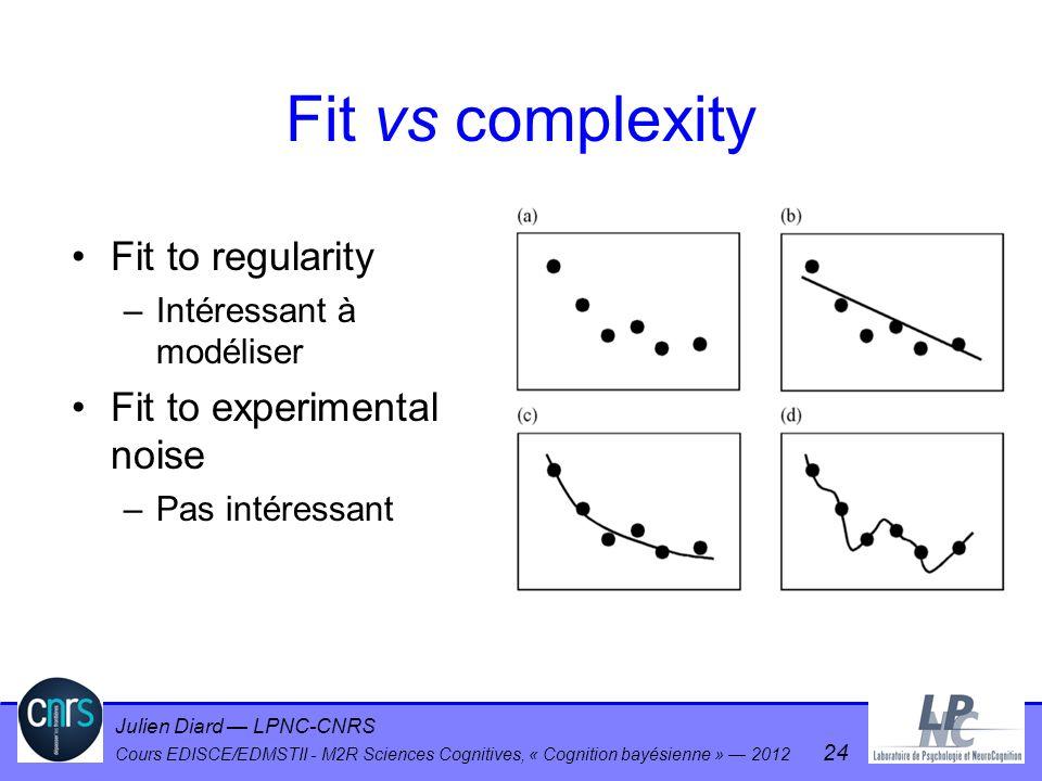 Julien Diard LPNC-CNRS Cours EDISCE/EDMSTII - M2R Sciences Cognitives, « Cognition bayésienne » 2012 24 Fit vs complexity Fit to regularity –Intéressa