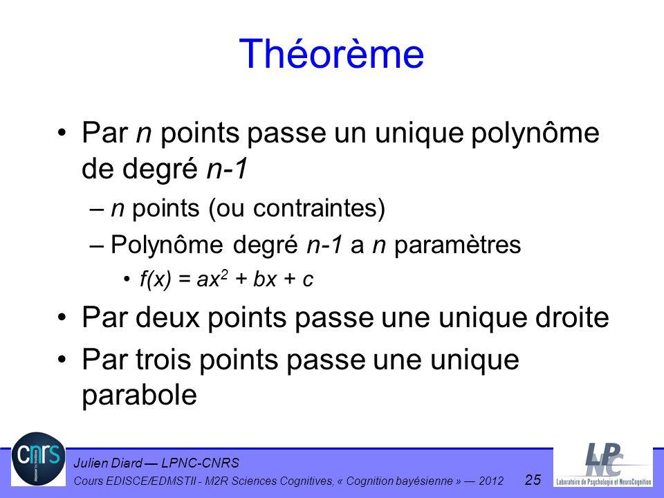 Julien Diard LPNC-CNRS Cours EDISCE/EDMSTII - M2R Sciences Cognitives, « Cognition bayésienne » 2012 25 Théorème Par n points passe un unique polynôme