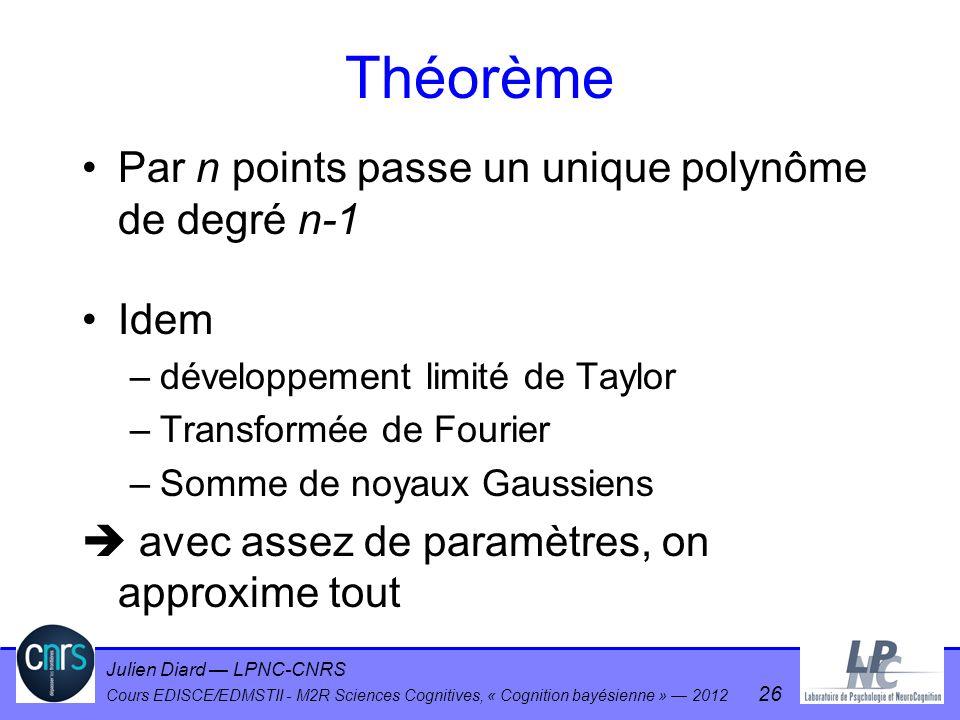 Julien Diard LPNC-CNRS Cours EDISCE/EDMSTII - M2R Sciences Cognitives, « Cognition bayésienne » 2012 26 Théorème Par n points passe un unique polynôme