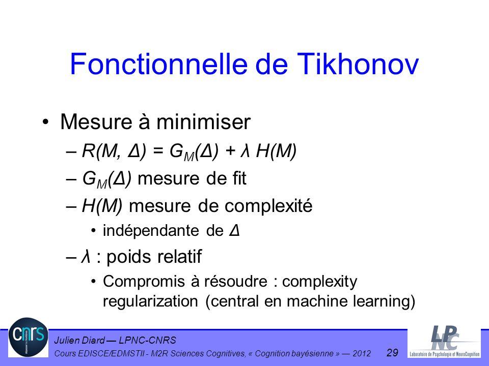 Julien Diard LPNC-CNRS Cours EDISCE/EDMSTII - M2R Sciences Cognitives, « Cognition bayésienne » 2012 29 Fonctionnelle de Tikhonov Mesure à minimiser –