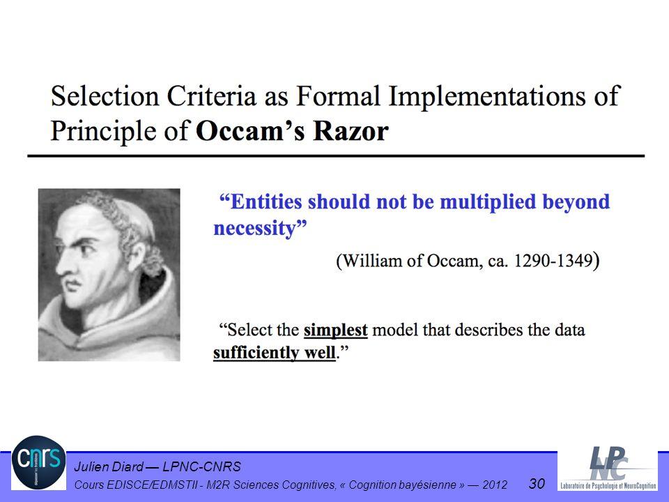 Julien Diard LPNC-CNRS Cours EDISCE/EDMSTII - M2R Sciences Cognitives, « Cognition bayésienne » 2012 30