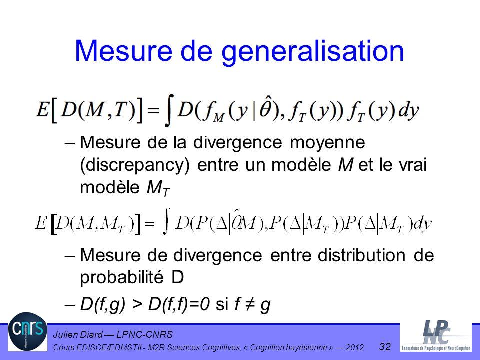 Julien Diard LPNC-CNRS Cours EDISCE/EDMSTII - M2R Sciences Cognitives, « Cognition bayésienne » 2012 32 Mesure de generalisation –Mesure de la diverge
