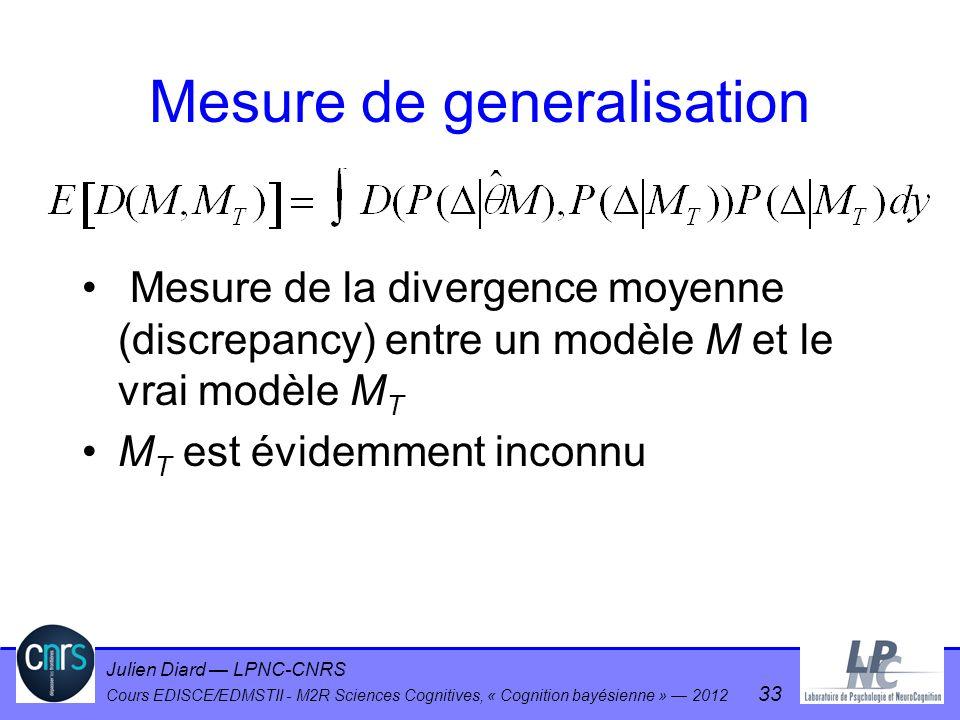 Julien Diard LPNC-CNRS Cours EDISCE/EDMSTII - M2R Sciences Cognitives, « Cognition bayésienne » 2012 33 Mesure de generalisation Mesure de la divergen