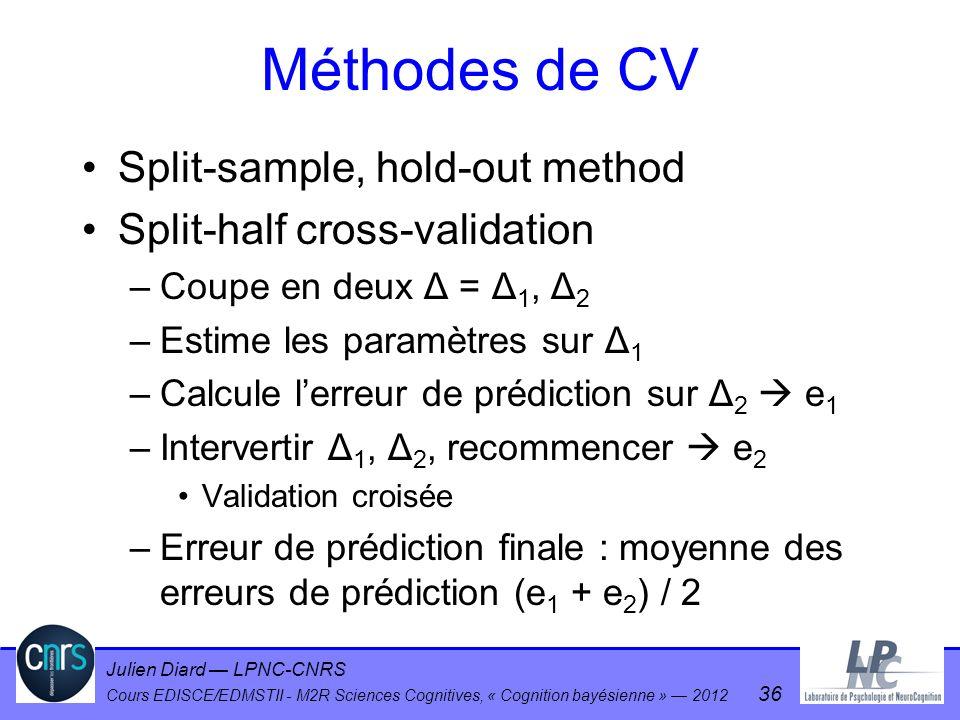 Julien Diard LPNC-CNRS Cours EDISCE/EDMSTII - M2R Sciences Cognitives, « Cognition bayésienne » 2012 36 Méthodes de CV Split-sample, hold-out method S