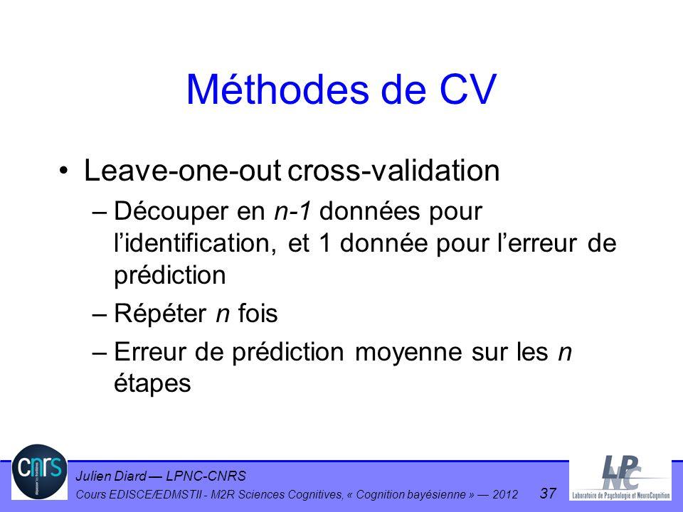 Julien Diard LPNC-CNRS Cours EDISCE/EDMSTII - M2R Sciences Cognitives, « Cognition bayésienne » 2012 37 Méthodes de CV Leave-one-out cross-validation