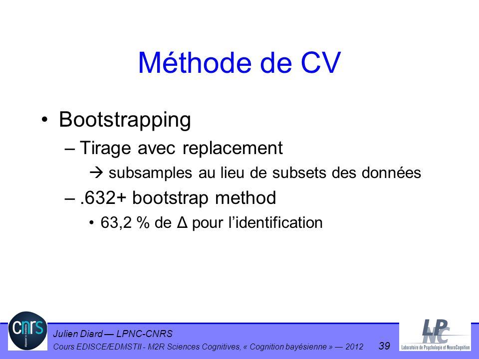 Julien Diard LPNC-CNRS Cours EDISCE/EDMSTII - M2R Sciences Cognitives, « Cognition bayésienne » 2012 39 Méthode de CV Bootstrapping –Tirage avec repla